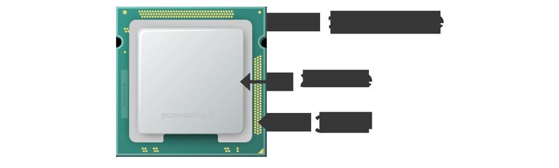 Come è fatto un processore: package, core e pin